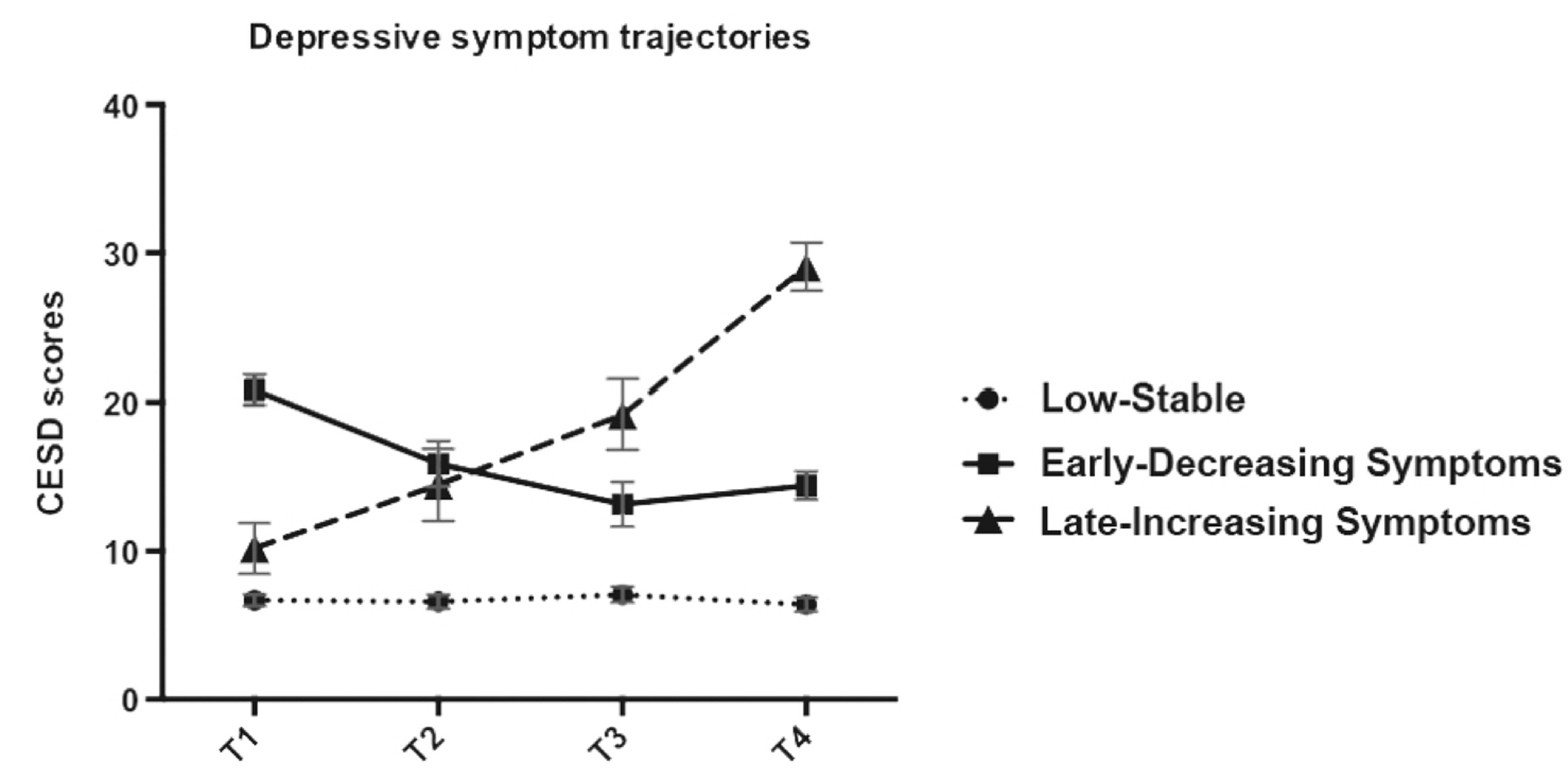 Brain Structural Signatures of Adolescent Depressive Symptom ...